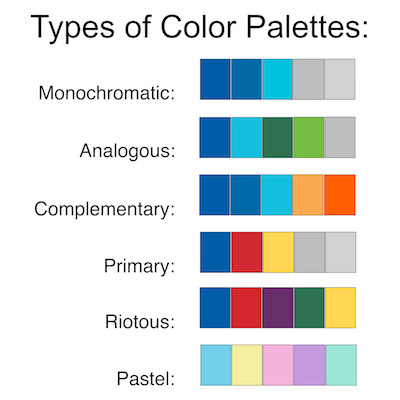 Though All Of The Featured Color Palettes Feature Signature Blue AQUA Each Portrays A Different Emotion Based On Colors It Is Paired With