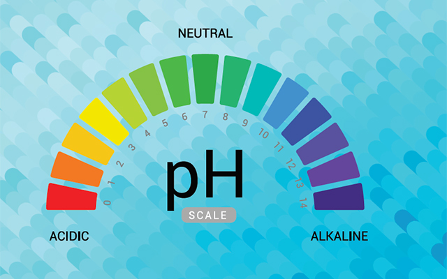 Adjusting Ph And Alkalinity May Not Be As Simple As You Think Aqua Magazine
